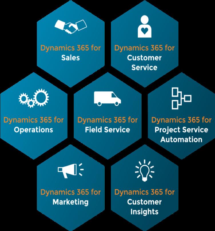 Microsoft® Dynamics 365